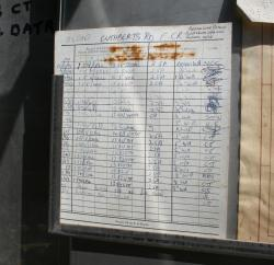 Battery testing log for the crossing lights