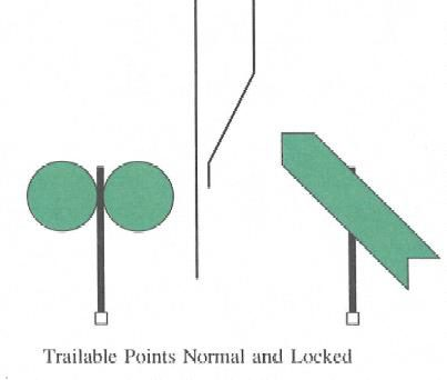 trailable-points-normal-and-locked